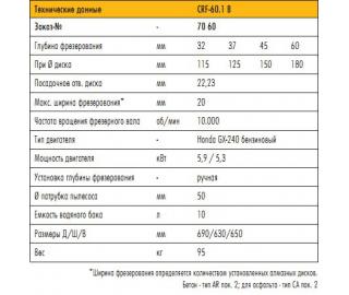 CEDIMA МАШИНА ДЛЯ РАСШИВКИ ТРЕЩИН CRF-60.1 B